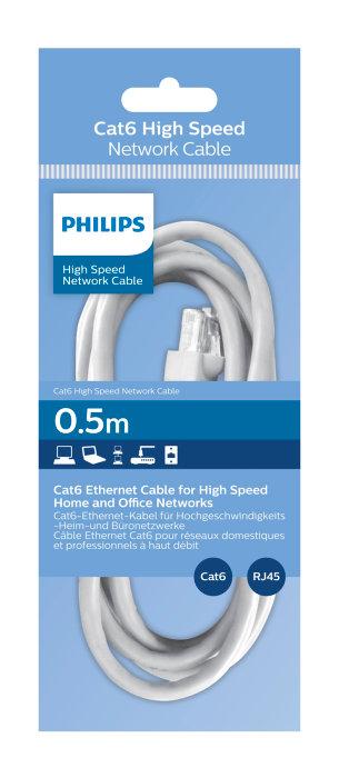 Nätverkskabel 0,5 m
